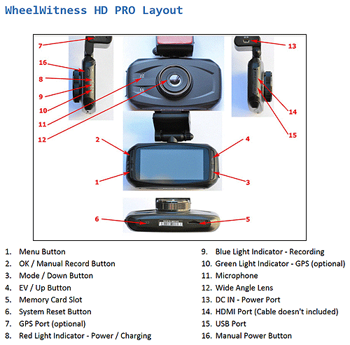 WheelWitness HD PRO Layout