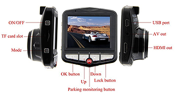 AUBBC Dashcam Details