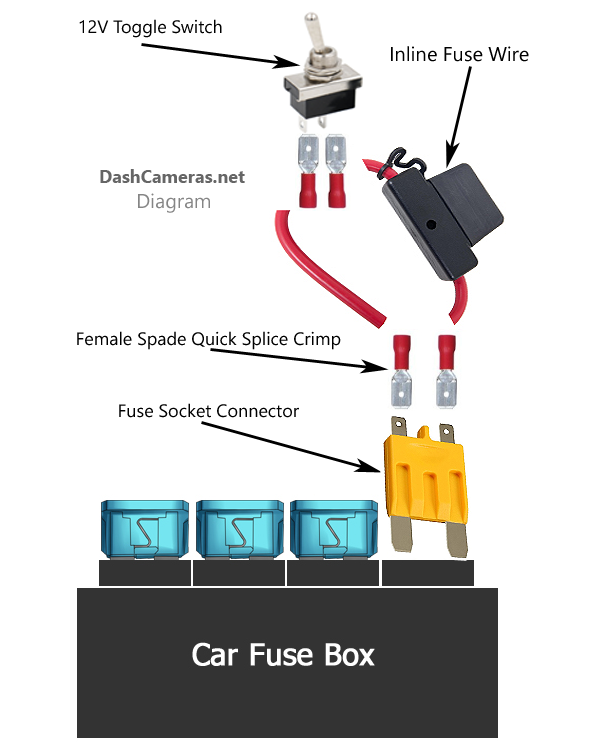 Car fuse kill switch diagram