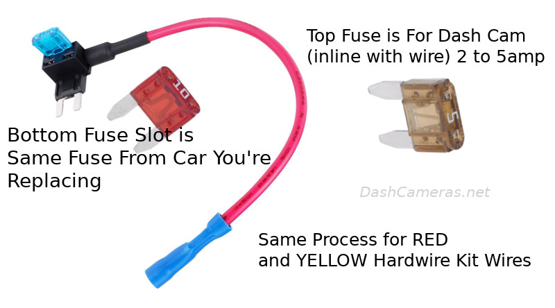 Dash Cam fuse holder slot location