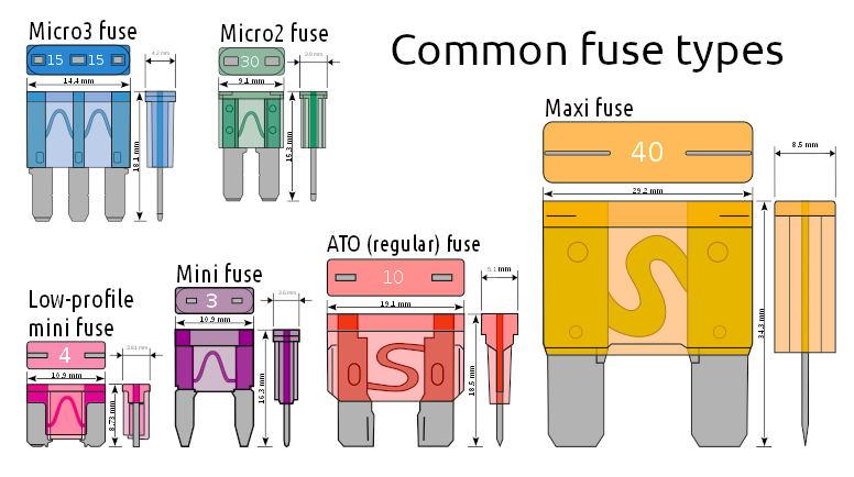 Hardwire Kit fuse type