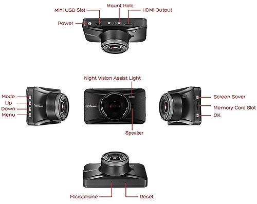 OldShark Dash Cam overview