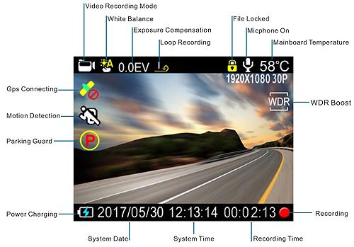 VECKLE Mini-0906 Screen